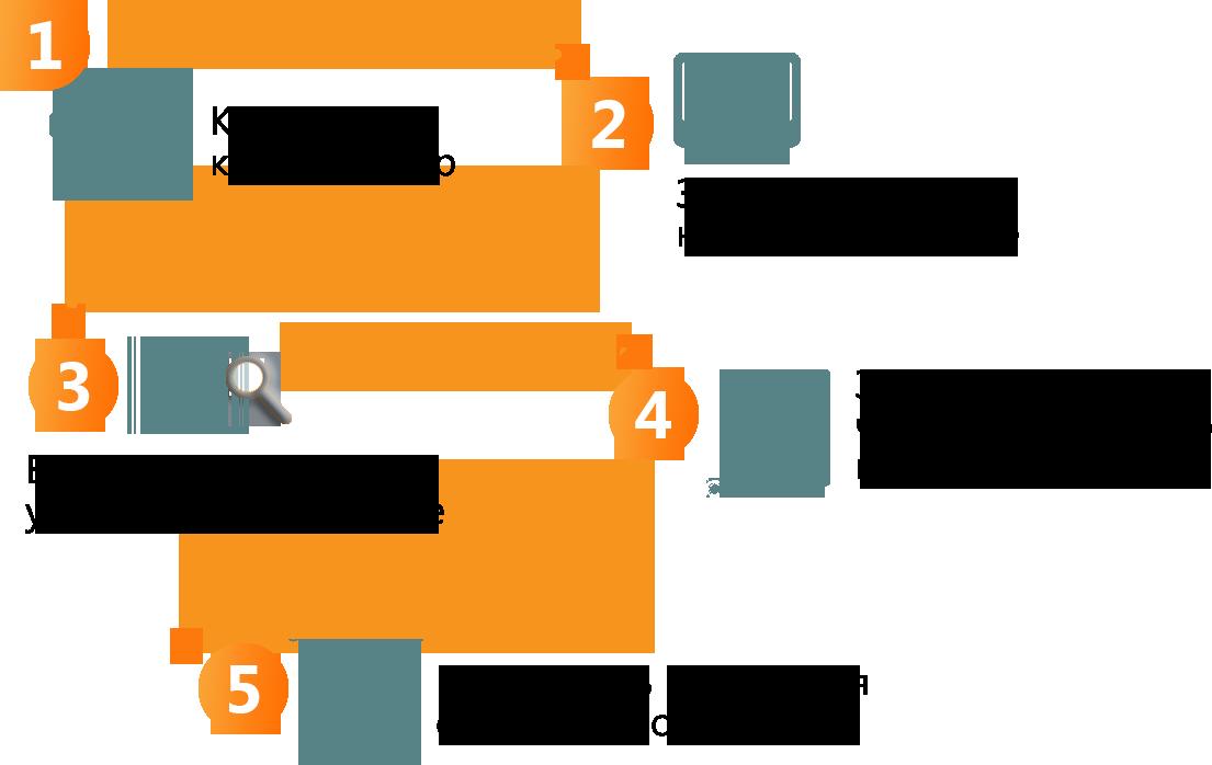 Правила проведения и участия в акции «Открой Китай с Hisense»